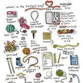 喜爱编织的画家笔下的编织主题插画印刷品