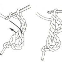 渔网针起针法图例教程 钩针编织起针技巧